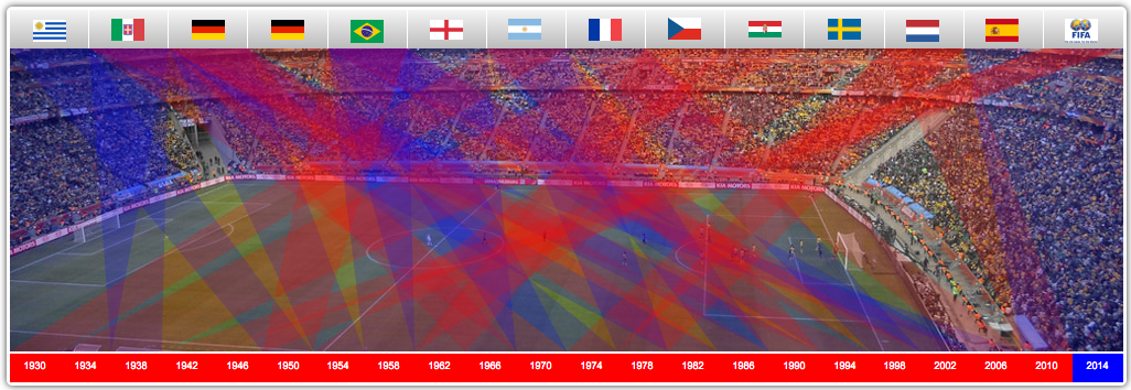 World Cup visualization is accomplished using html5 and css3 and by viewing it in a modern web browser.