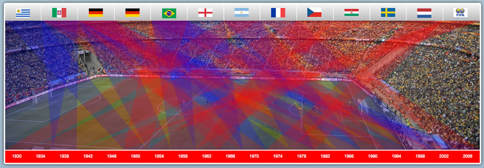 World Cup Visualization using html5, css3